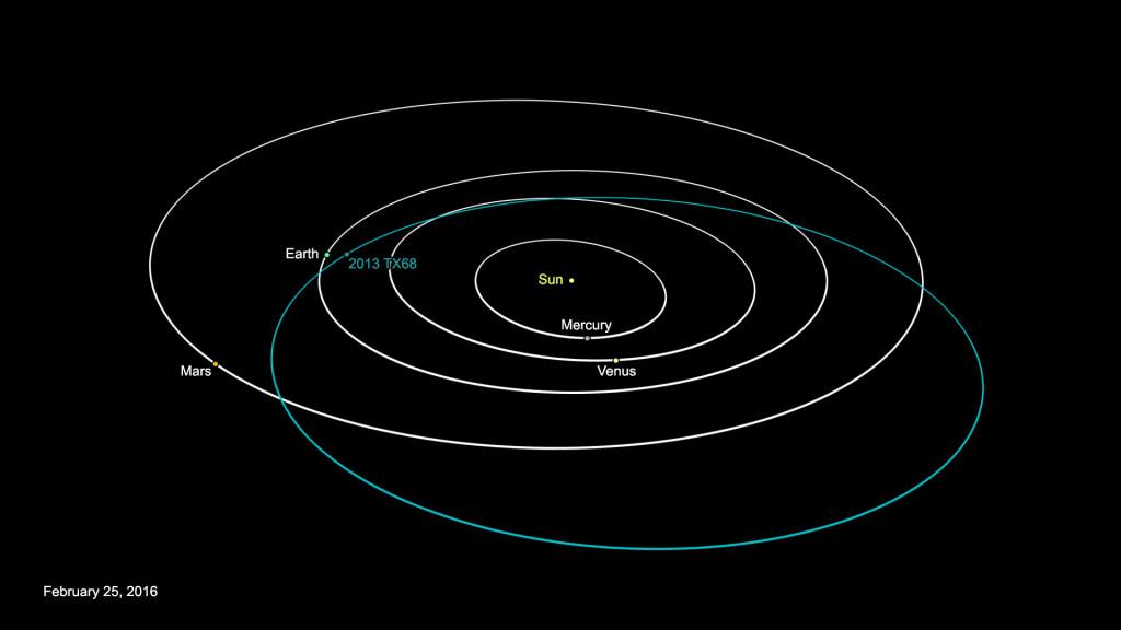 asteroid20160225